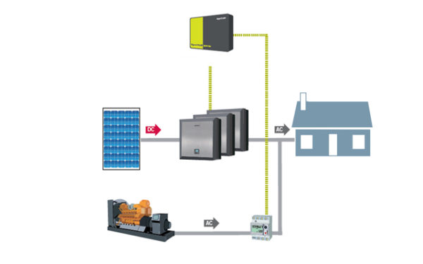 Ingeteam diesel and pv integration